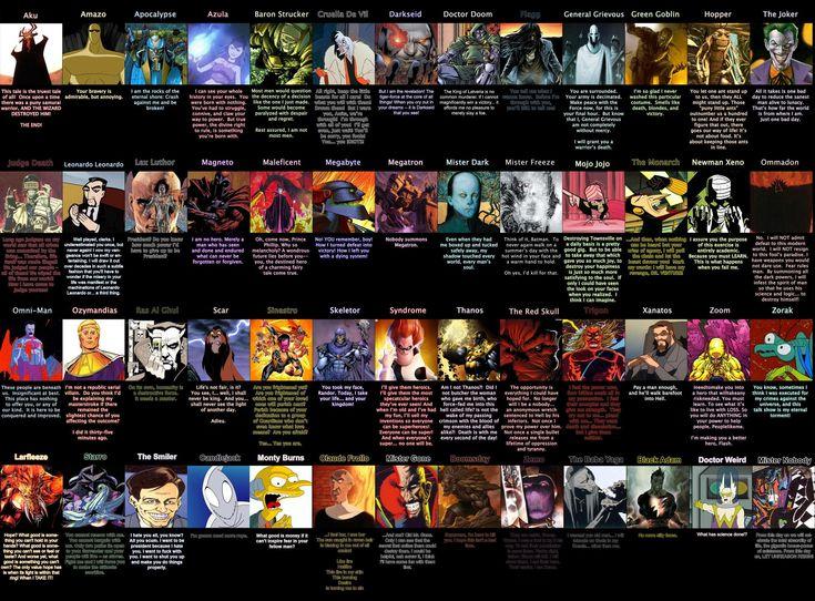 Amazing Roundup Of Supervillain Catchphrases. Heroes Ideas