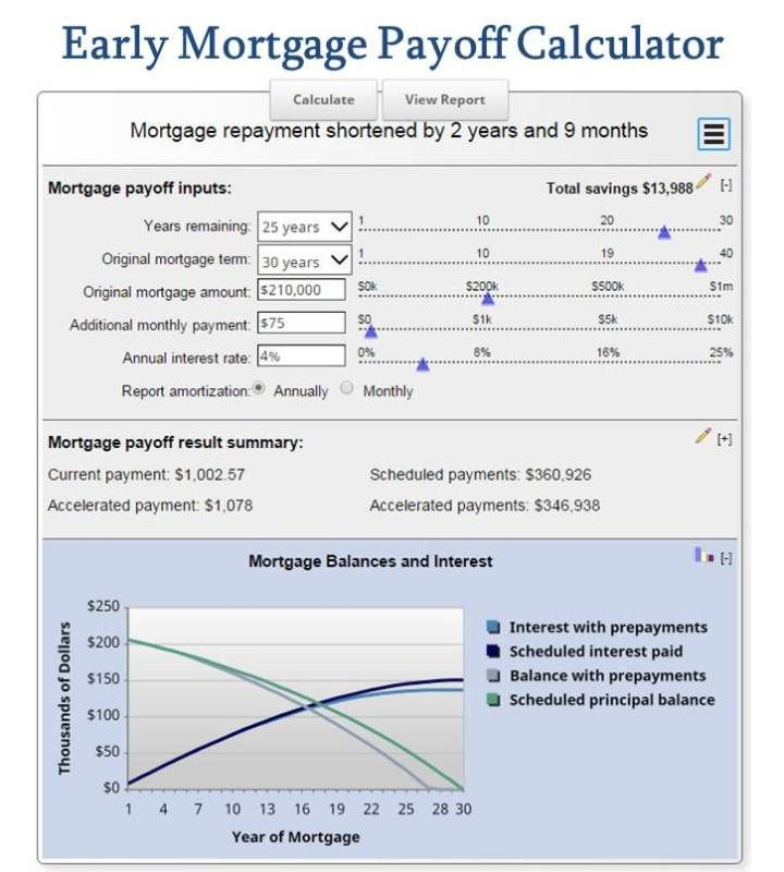 Excel Mortgage Calculator With Extra Payments And Mortgage Calculator With Amortization Schedule In 2020 Refinance Loans Amortization Schedule Mortgage Loan Calculator