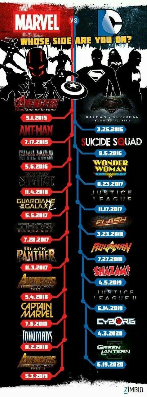 Marvel fangirl for life