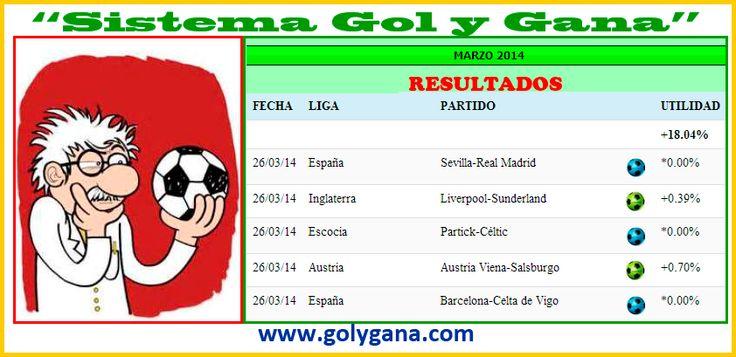 RESULTADOS GOL Y GANA Apuesta por tu éxito! www.golygana.com
