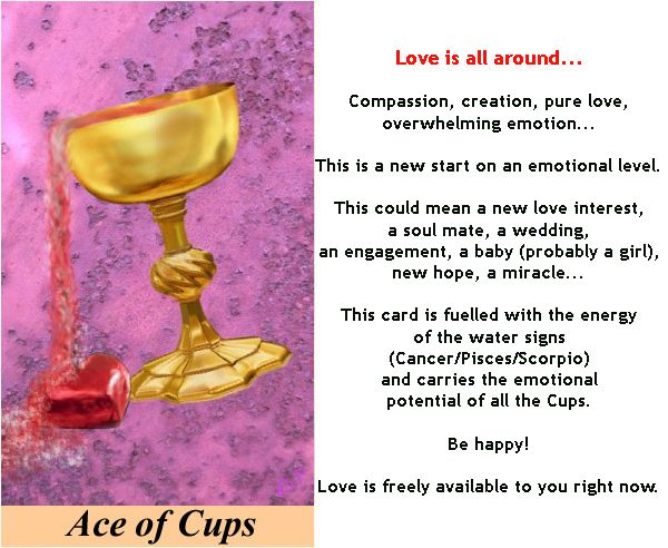 ACE OF CUPS #tarotcardmeaning