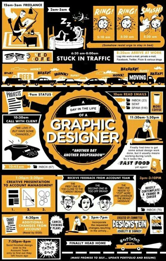 Do you dare to beba graphic designer??