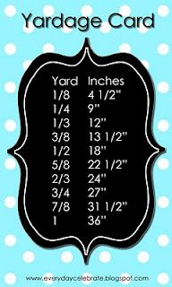 Yardage Card -- more useful info for the Textile Artist badge.