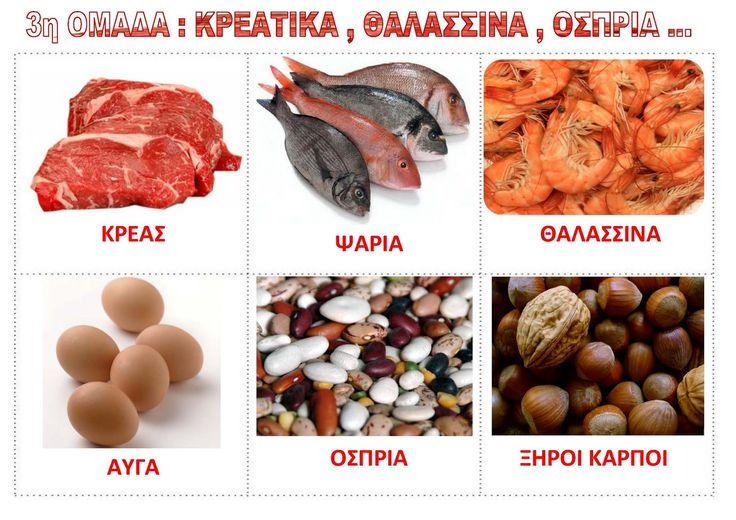 Ζήση Ανθή : Εκπαιδευτικό υλικό - λίστες αναφοράς για το νηπιαγωγείο .   Μαθαίνω τις ομάδες τροφίμων στο νηπιαγωγείο   Τα τρόφιμα που καταν...
