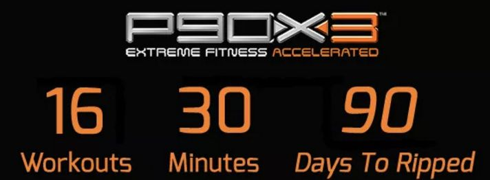 The Most In-Depth P90X3 Schedule Guide - Fitness for The Masses