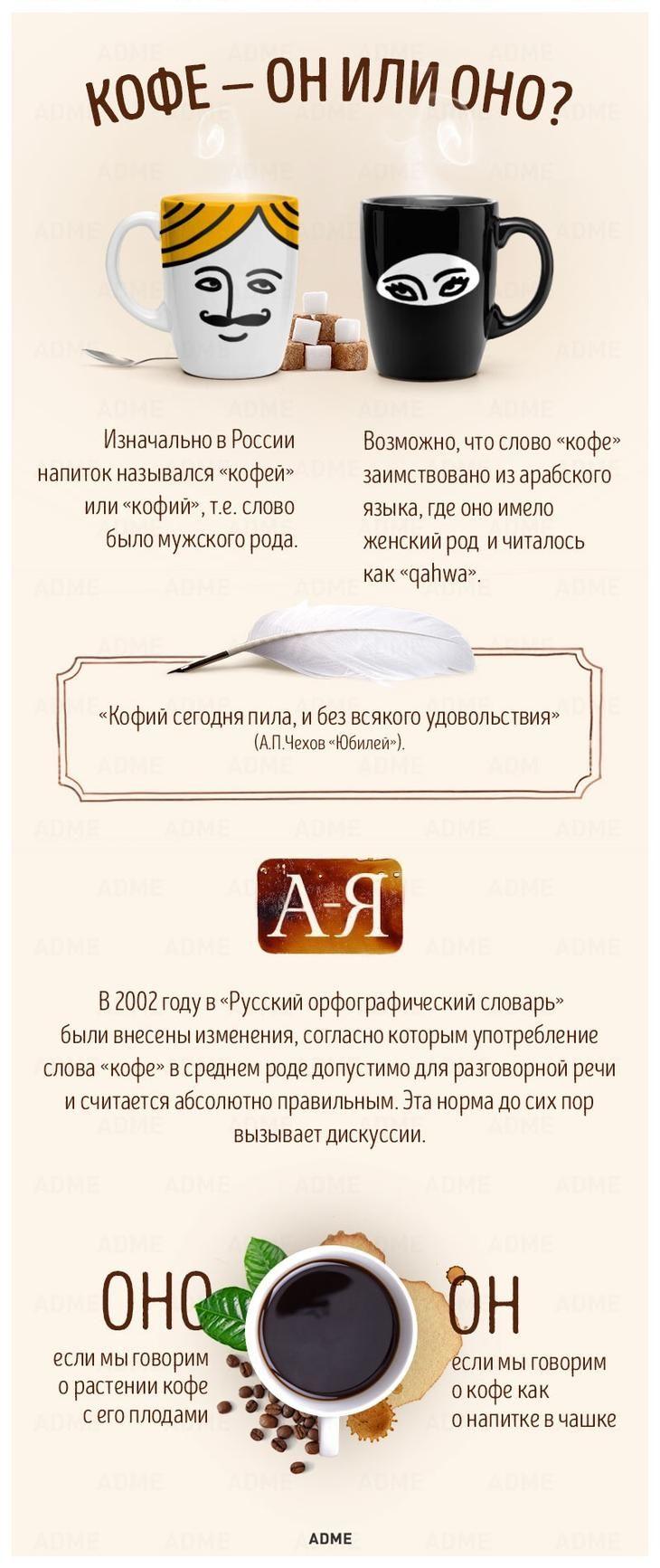 Гид по кофе. Обсуждение на LiveInternet - Российский Сервис Онлайн-Дневников