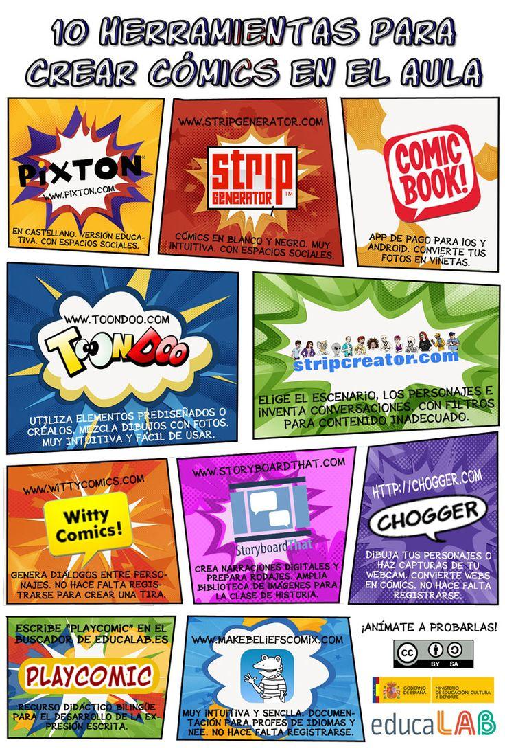 10 herramientas para crear #cómics en el aula