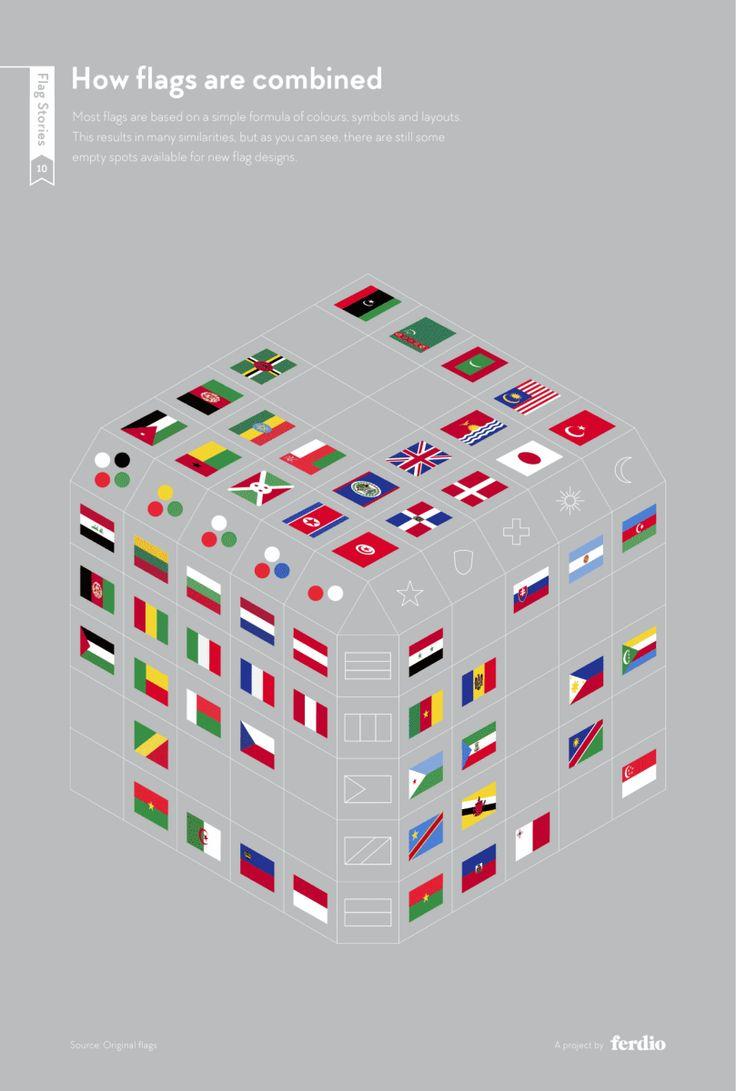 国旗デザインの仕組みをまとめたインフォグラフィック – ビジュアルシンキング