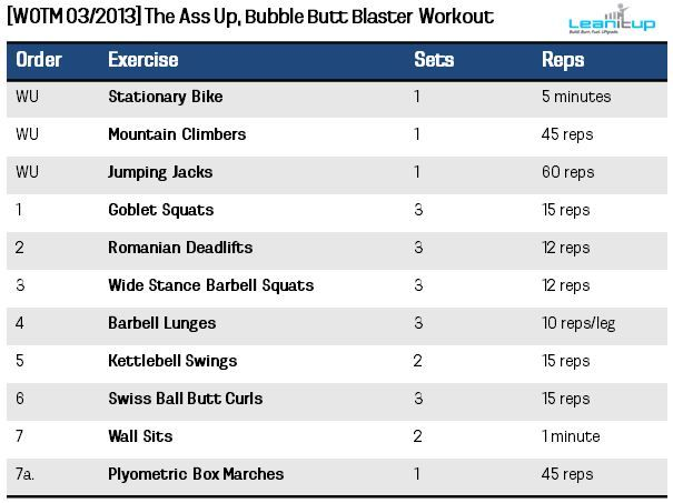 [WOTM, 3/2013] The Ass Up, Bubble Butt Blaster Workout - Lean It UP