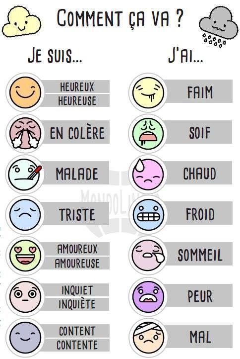 """""""grammaire"""" Le blog pu00e9dagogique de l'AF…"""
