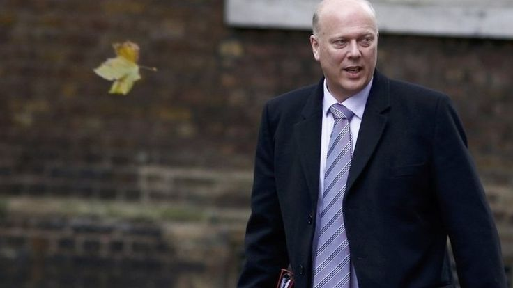"""Transport Secretary Chris Grayling apologised for the """"unfortunate accident"""" outside Parliament."""