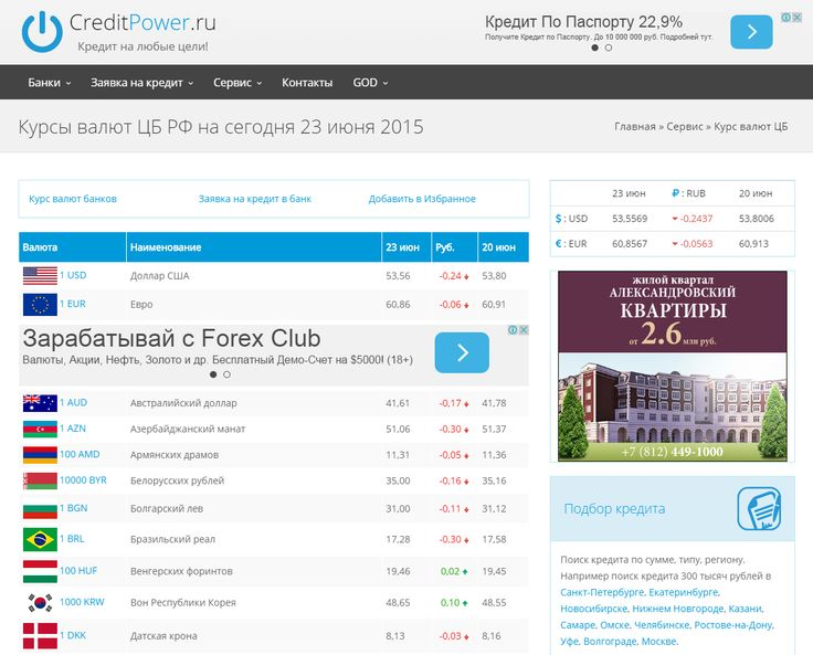 Самые актуальные сведения о курсе доллара http://creditpower.ru/currency/