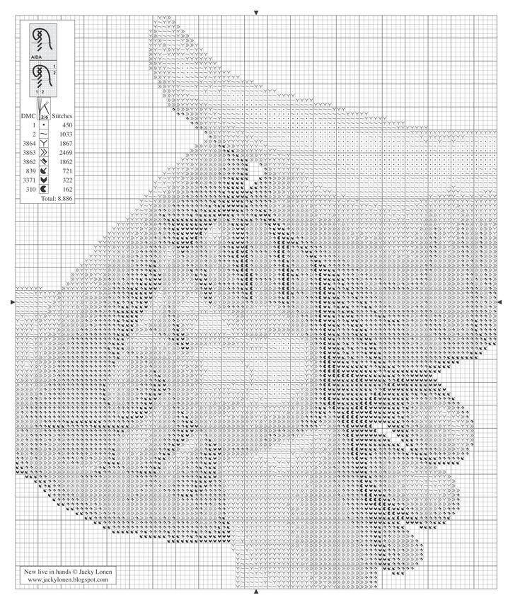 детские метрики | Записи в рубрике детские метрики | Дневник стежочек : LiveInternet - Российский Сервис Онлайн-Дневников