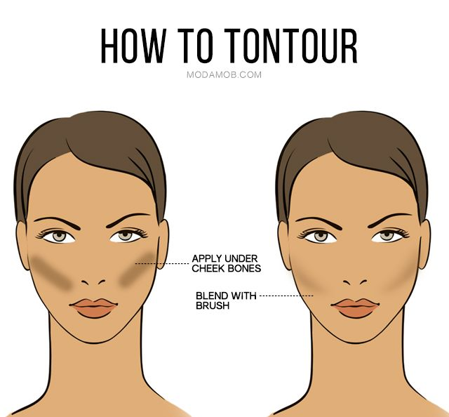Tontouring is a way to keep your face perfectly contoured throughout the week with a natural glow.