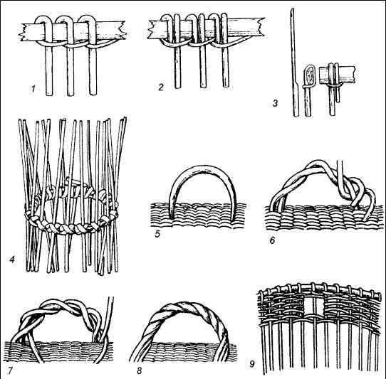 Плетение: береста, соломка, тростник, лоза и другие материалы (fb2)   КулЛиб - Классная библиотека! Скачать бесплатно книги