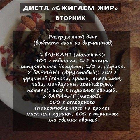 Диета Как Сжечь Жир.