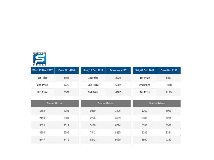 4d Singapore Pools Results 13 December 2017 4dresults Singaporepools Singapore4d Lottery Games Lottery Luck