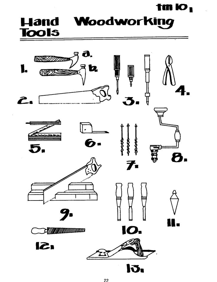 carpenter tools name. woodworking hand tools list in case you actually are looking for fantastic suggestions about woodworking, carpenter name t