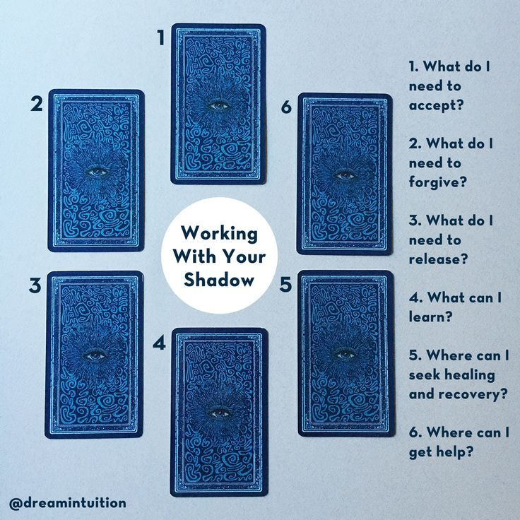 Working with Your Shadow - a tarot spread. Designed to uncover what is hidden…