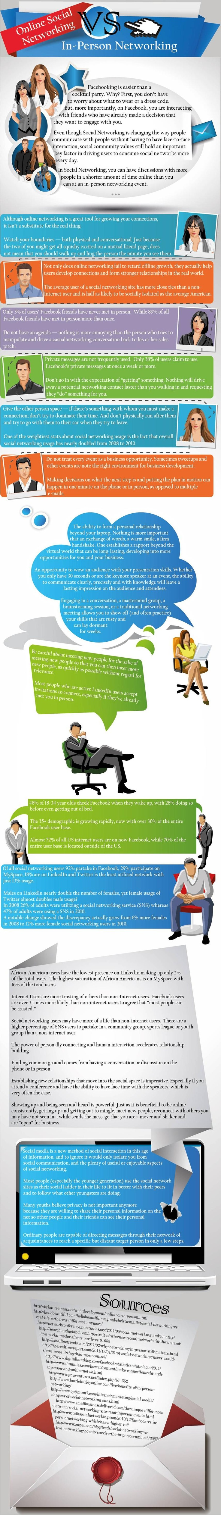 Online Social Networking vs In-Person Networking    A lot of text for an infographic and largely a rehash of stats already seen.    Posted: 2 April 2012 - res. 856 x 5,849: Infographic Pinterest, Network Etiquette, Social, Media Marketing, Network Infographic, Media Infographic, In Personalized Network, April 2012, Marketing Infographic