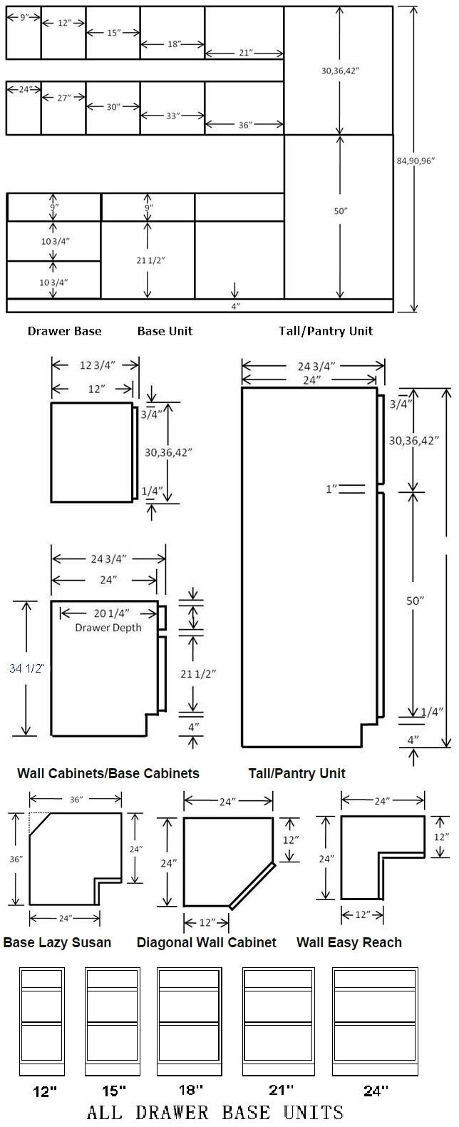 Standard Cabinet Dimensions Available from most cabinet suppliers. Kitchen cabinets that sit on the floor are called 'Base Cabinets', while the upper cabinets are called 'Wall Cabinets'.