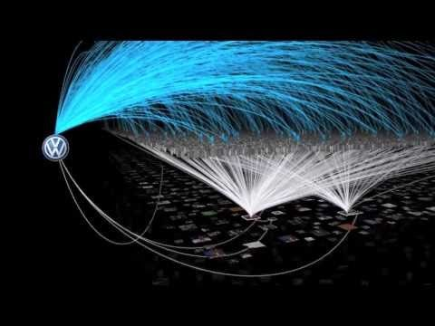 This is a video from Youtube on Data Visualisation for Twitter. I really liked the lines and flow in the design.