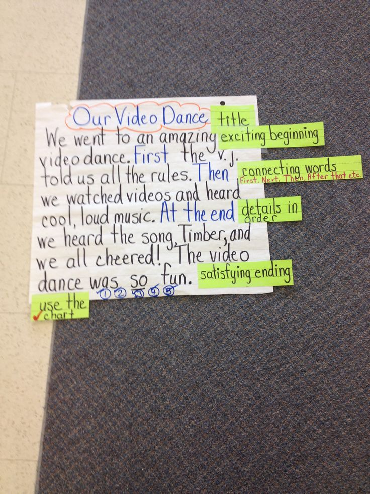 Our anchor chart for writing a recount.