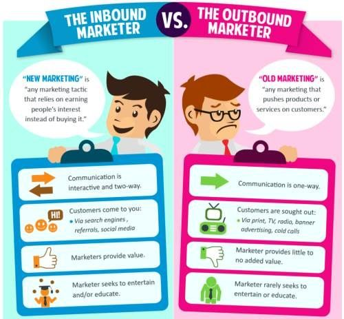 Inbound Marketing vs. Outbound Marketing   Ignite XDS