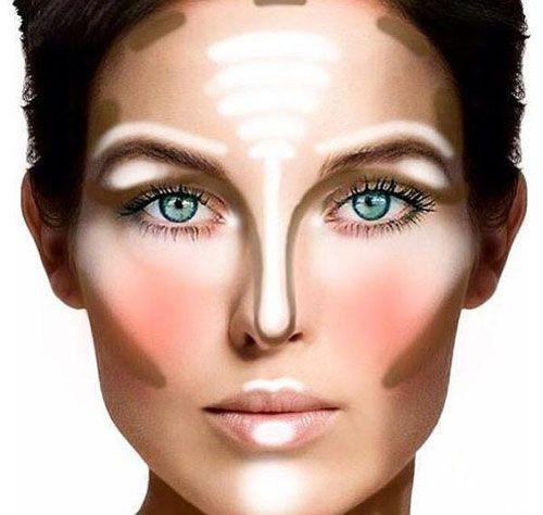 Коррекция лица макияжем. Тональные и корректирующие средства при использовании…