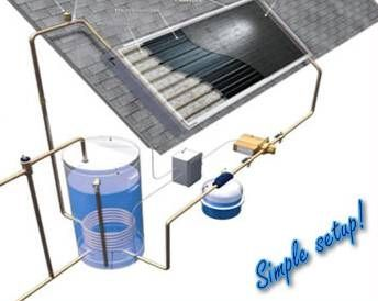 How to Make a PVC Solar Hot Water Heater