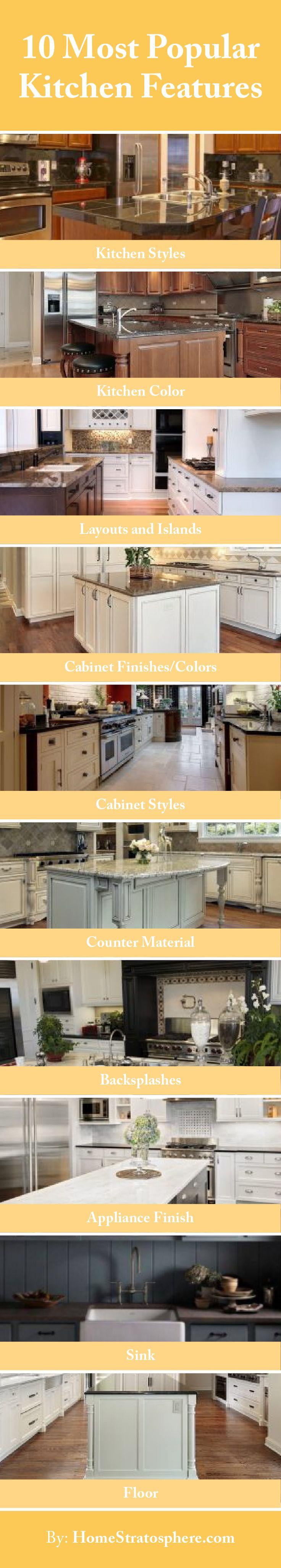 3644 best kitchen ideas images on pinterest kitchen for Popular kitchen layouts