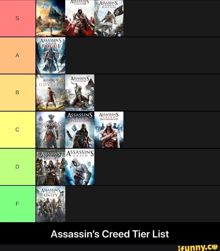 Assassin S Creed Tier List Assassin S Creed Tier List Ifunny