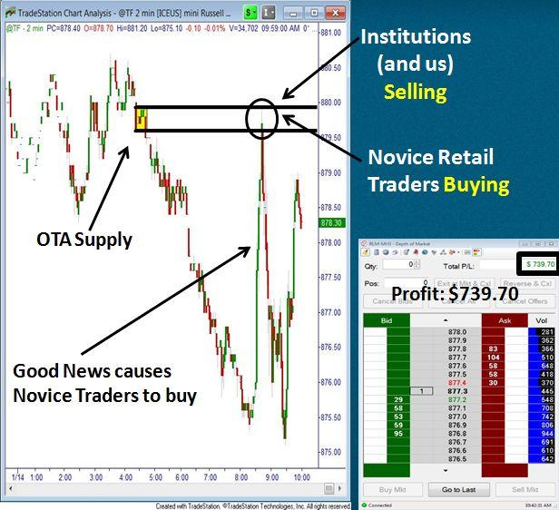 Free option trading ideas
