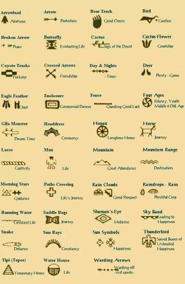 Navajo Culture Symbolism
