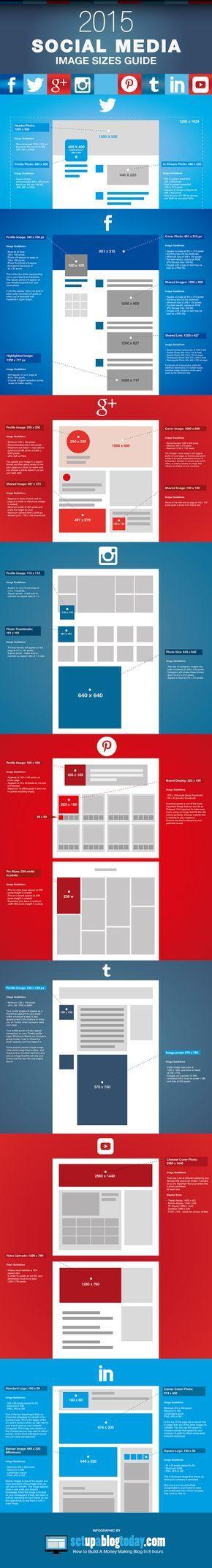 Guía de tamaño de #imágenes para #redessociales 2015 #socialmedia