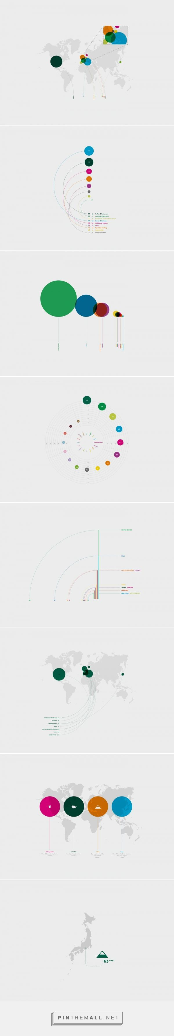 #Infographic #Behance... - a grouped images picture - Pin Them All