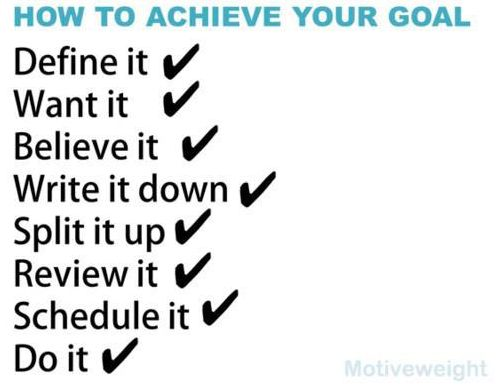 How To Set Goals and Then Reach Them!