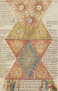 La saincte et tres chrestienne Cabale, by Frère Jehan Thenaud, Bibliothèque Nationale de France, 15th century / Sacred Geometry <3