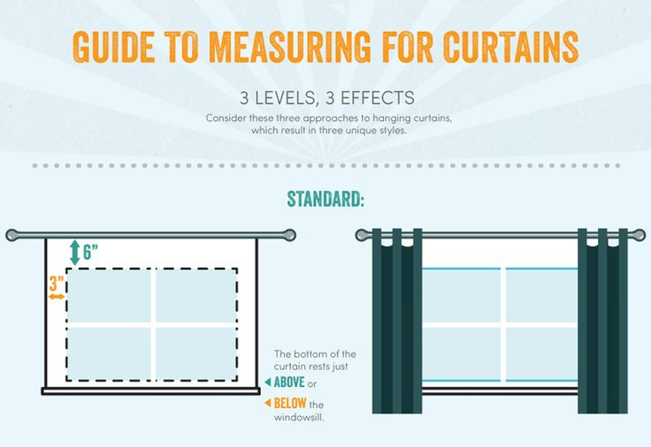 25 best ideas about curtain length on pinterest window for Do shower curtains come in different lengths