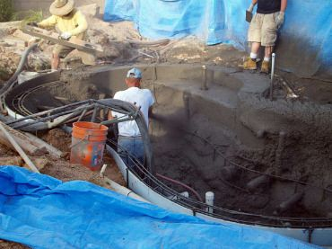 Cost Of Swimming Pool Installation & Prices For Inground & Above Ground Pools