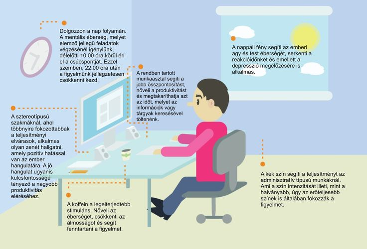 Kreatív vs. Produktív: Hogyan néz ki az ideális munkakörnyezet? (infógrafika) — Clevork - visual timetracking software