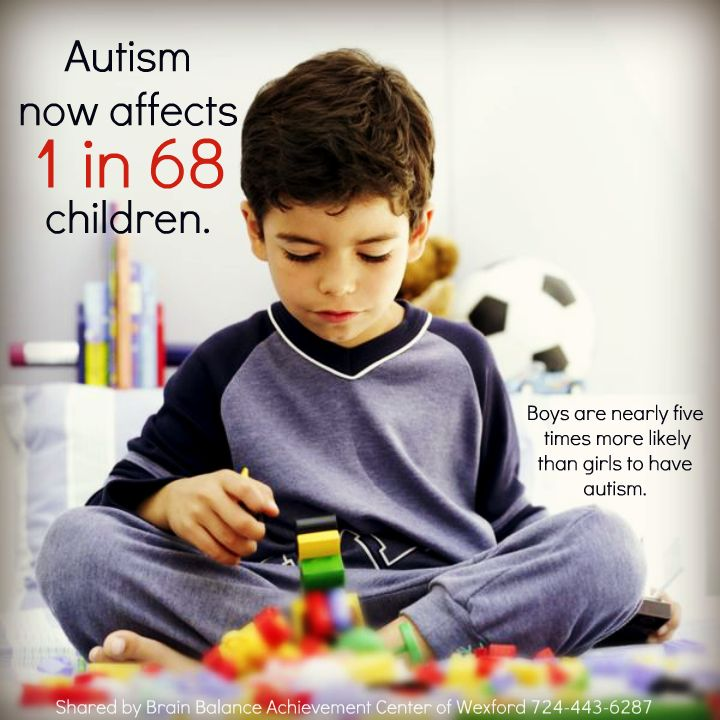 Kids With Autism Are More Likely To >> Fact Autism Now Affects 1 In 68 Children Boys Are Nearly Five
