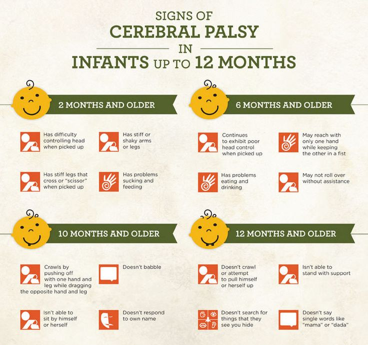 Signs Of Cerebral Palsy In Infants Up To 12 Months