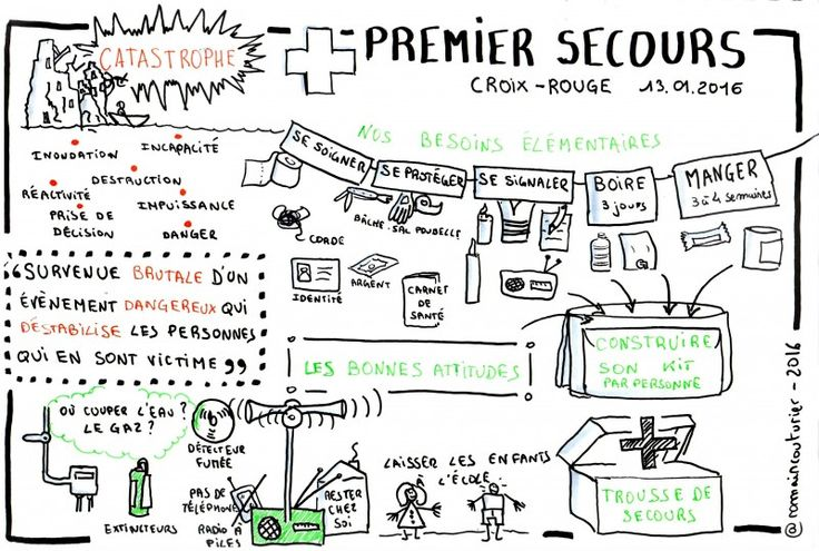 Sketchnote sur la formation premier secours, 2016, par @RomainCouturier