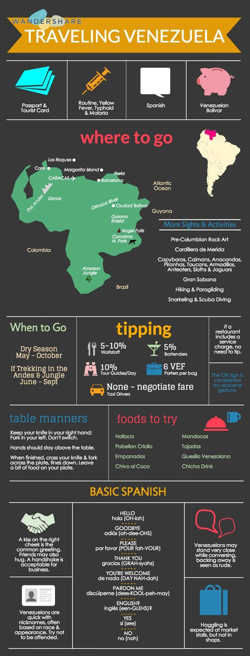 Venezuela Travel Cheat Sheet; Sign up at www.wandershare.com for high-res images.