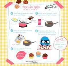 Découvrez tous nos ateliers recette pour cuisines avec les enfants. Facile et éducative, à télécharger gratuitement !