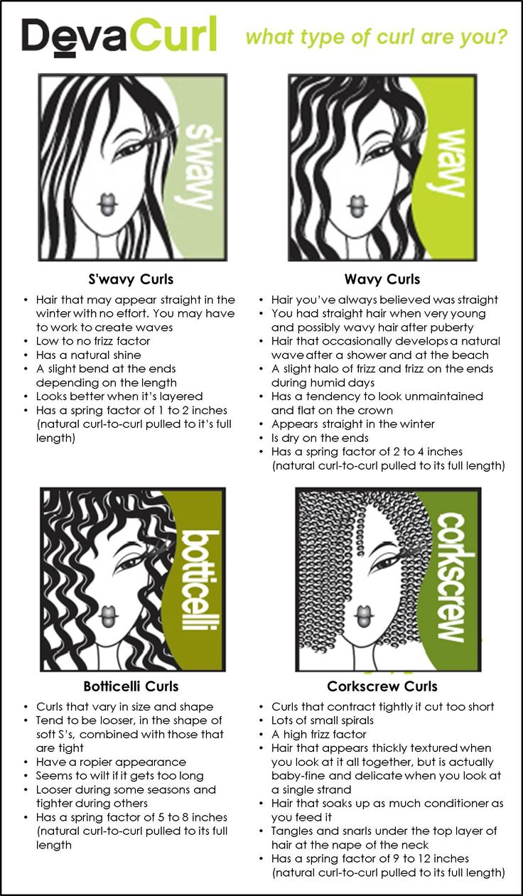What Type Of Curl Are You Curls And Style Pinterest