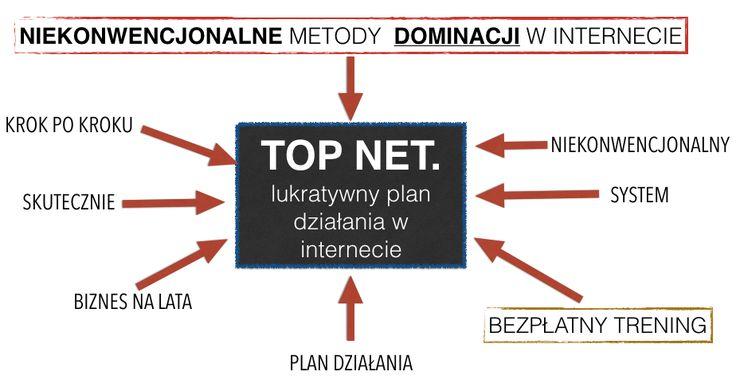 Home - TopNetWork - Pomysł Na Dochodowy Biznes w Domu   zapraszam   zobacz koniecznie   #biznes   #online   #dochodpasywny   #poslki
