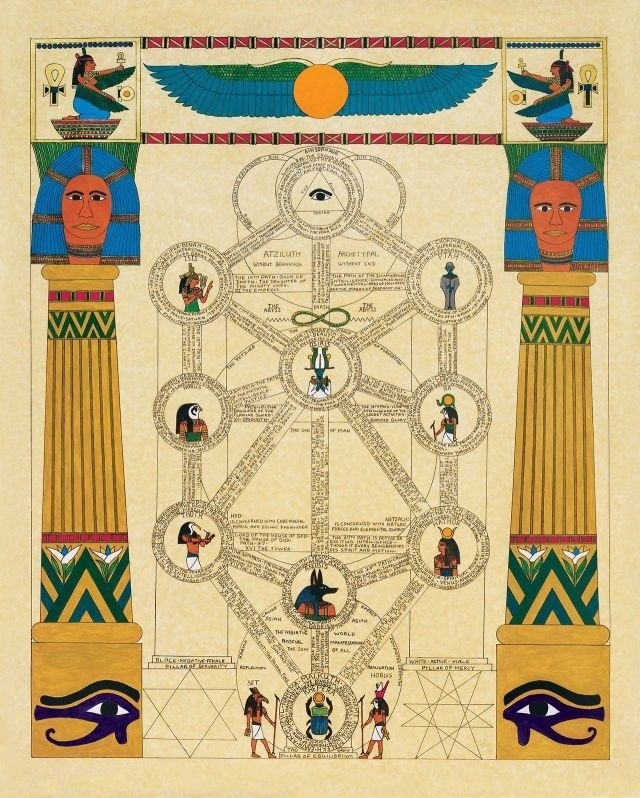 Ancient Kemetic Egyptian Yoga – Jerusalem House