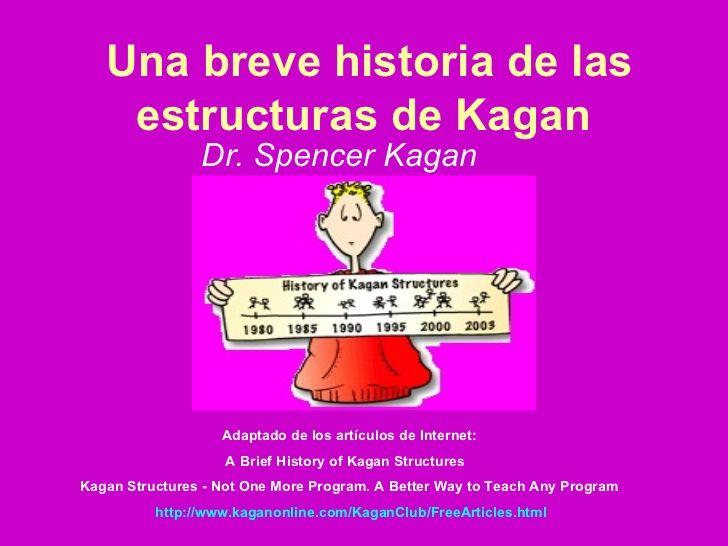Aprendizaje cooperativo - Una breve historia de las estructuras de Kagan